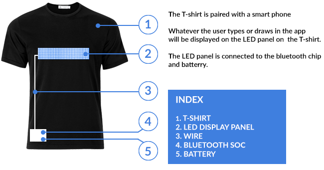 Camiseta con pantalla LED bluetooth